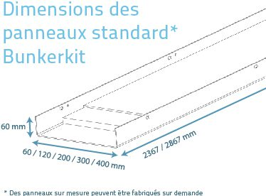 Dimensions des panneaux standard Bunkerkit